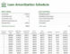 Free Amortization Schedule Template