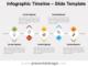 Timeline Roadmap Journey Powerpoint Template Free