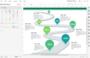 Google Drive Timeline Template
