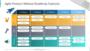 Tech Roadmap Template